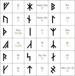 armanen_runes